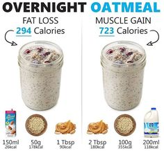 300 calories vs 650 calories Overnight oats recipe for weight loss or weight gai. Weight Gain Meals, Healthy Weight Gain, Gain Weight Smoothie, Weight Gain Shake, Recipes For Weight Gain, How To Gain Weight, Weight Loss Foods, Healthy Breakfast Recipes For Weight Loss, Healthy Oatmeal Recipes