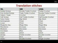 Vertaling haaksteken