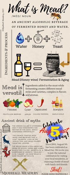 What is Mead? Drink of the Gods, Vikings and accessible to you nearby. Celebrate Mead Day by sharing a glass with friends and family. Skål! Mjødhall  #mead #mjod #norwegian #vikings #craftbeverage #craft #history