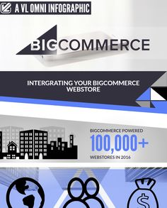Introducing BigCommerce Enterprise in 2015, BigCommerce is one of the more popular and well-known ecommerce platforms. Targeting businesses with ever-increasing complexity, BigCommerce Enterprise takes their core application and augments it with increased capabilities to handle greater traffic, detailed configuration, and, of course, the ability to integrate BigCommerce in complex and specific ways.