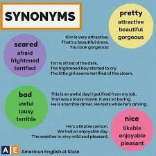 Do you find yourself using the same adjectives over and over again english synonyms with images to share google search solutioingenieria Gallery