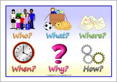 Who, what, where, when, why and how posters (SB9626) - SparkleBox