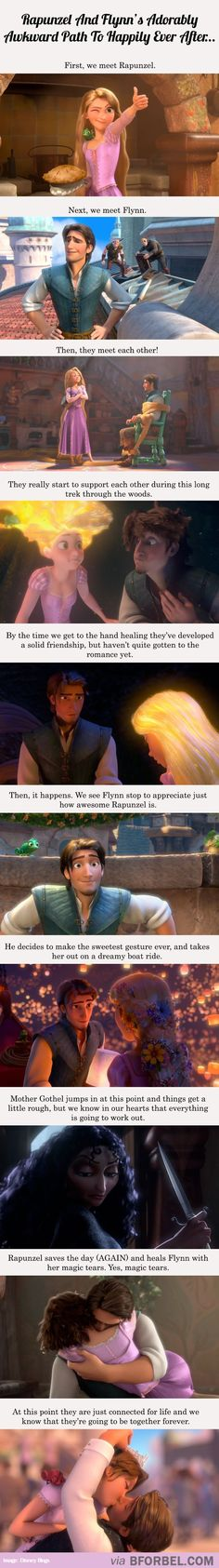 Rapunzel And Flynn's Adorably Awkward Path To Happily Ever After…