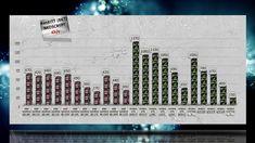 BankiTT mining Hashrate|Power usage AMD GPU vs NVIDIA GTX GPU | GTX 1080...