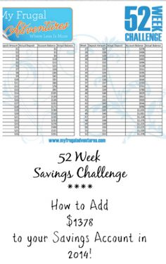 How to Save $1300+ This Year {The 52 Week Savings Challenge}