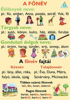 főnév School Staff, Back To School, Teaching Aids, Home Learning, Love Languages, Teaching French, Special Education, Kids And Parenting, Elementary Schools