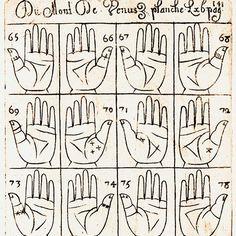 """Jean Taisnier, palm-reading chart from """"Occulta - Les principes de la chyromance, tirez des oeuvres mathématiques"""", Paris, 1677."""