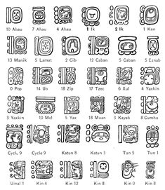 Aztec Symbols, Alphabet Symbols, Latin Symbols, Mayan Language, Mayan Tattoos, Indian Tattoos, Inca Tattoo, Mayan Glyphs, Aztec Culture