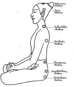 Kriya Hatha Yoga) Babaji Kriya Yoga Asanas and Benefits |