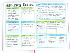 Looking for bullet journal page ideas to try? Here's a list that is guaranteed to inspire your next entry and give more life to your Bujo! Bullet Journal Inspo, Bullet Journal Reflection, Bullet Journal Review, January Bullet Journal, Goal Journal, Organization Bullet Journal, Bullet Journal Writing, Bullet Journal Spread, Bullet Journal Layout