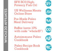 """Whole30 101: The Official """"Can I Have..."""" Guide to the Whole30® 