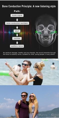 WHAT IF YOUR SUNGLASSES WERE ALSO YOUR HEADPHONES? THIS IS THE SMART SUNGLASSES OF THE FUTURE! The wireless phone call, Wireless music touch control, Siri voice control, hands-free safe driving communication on the road. Sound Waves, Siri, Communication, Eco Friendly, Headphones, Hands, Touch, Sunglasses, Future