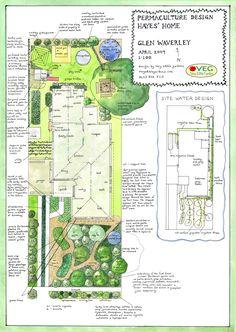 Permaculture homestead design by Glen Waverley #livingecology #permacultureinternship