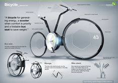 electric folding bike future - Hľadať Googlom
