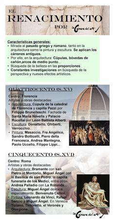 Graffiti History, Art History, Italian Renaissance, Renaissance Art, Ap Literature, Ap Spanish, Pretty Photos, Kandinsky, Study Tips