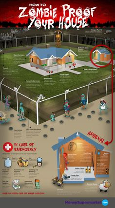 How To Zombie Proof Your House | Visual.ly Apocalypse Des Zombies, Zombie Apocalypse Survival, Zombie Apocolypse, Zombie Apocalypse House, Zombies Survival, Camping Survival, Survival Prepping, Emergency Preparedness, Survival Skills