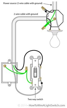 2 way switch with power source via light fixture | How to wire a light switch. Electrical ...
