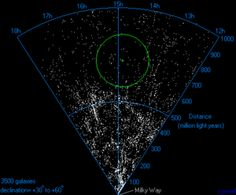 """""""Behold the Boötes void, the spookiest place in the cosmos"""" // Dyson spheres as explanation??"""