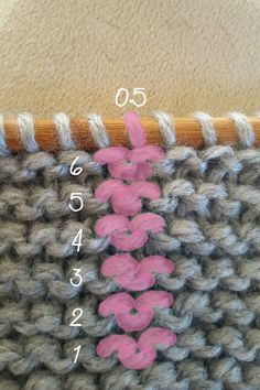 How To Count Rows in Garter and Stocking Stitch — Blissfully Crafted If you have trouble wrapping your head around counting and keeping track of your rows when knitting, click through to re. Knitting Basics, Knitting Help, Vogue Knitting, Easy Knitting, Loom Knitting, Knitting Stitches, Knitting Needles, Knitting Projects, Knitting Patterns