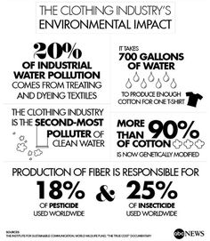 The Clothing Industry's Environmental Impact - Source- ABC News & The True Cost doco