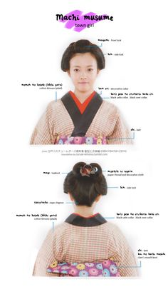 2f6a1bcc4 Japanese Culture, Japanese History, Japanese Kimono, Japanese Art, Japanese  Things, Japanese