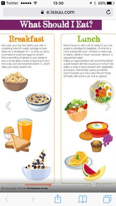 #WorldVegetarianDay visual guide to eating the veggie way