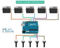 Arduino Projects with DIY Step by Step Tutorials - HowToMechatronics