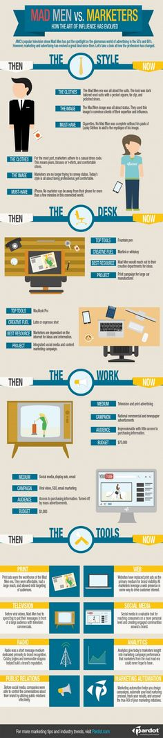 Mad Men vs. Marketers | How the art of influence has evolved #infographic