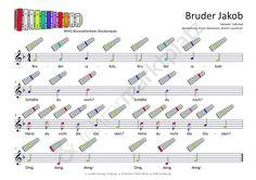 die 38 besten bilder von xylophon sheet music chart. Black Bedroom Furniture Sets. Home Design Ideas