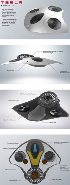 drone quadcopter Drone Design : Tesla Inspired Electric VTOL Aircraft Tap the link for an awesome - Drones - Ideas of Drones - Drone Design : Tesla Inspired Electric VTOL Aircraft Tap the link for an awesome selection of d Cyberpunk, Drone Technology, Technology Gadgets, Spy Gadgets, Technology Design, Tesla Electric, Electric Aircraft, Avion Drone, Design Transport