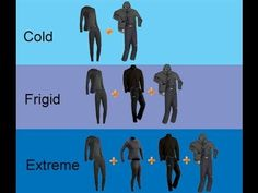 Cold Weather Dressing Tips – Base Layer Insulating Layers – Extreme Arctic Clothing – max – bushcraft camping Winter Cycling Gear, Winter Hiking, Winter Camping, Women's Cycling, Cycling Jerseys, Cold Weather Fashion, Cold Weather Outfits, Outdoor Gear Review, Romantic Camping