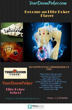 Your Doom Poker School-Best Poker Training Site