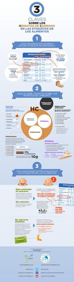 """#Infografia """"3 Claves sobre los Hidratos de Carbono en las etiquetas de los alimentos"""". #diabetes #etiquetado"""