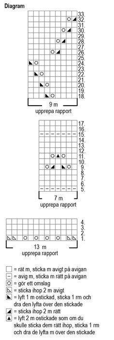 Stickade spetsstrumpor Novita Venla   Novita knits