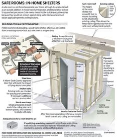 1000 images about panic room on pinterest panic rooms for Safe room builders