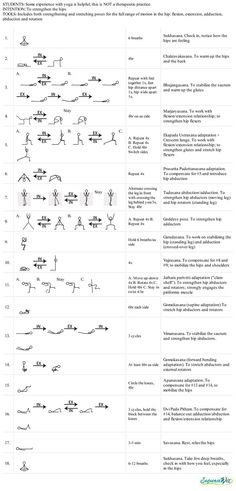 Hip Strengthening Practice - Sequence Wiz - create effective yoga sequences