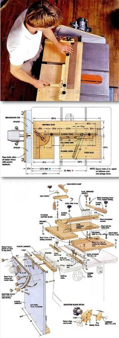 DIY Mortise and Tenon Jig - Joinery Tips, Jigs and Techniques | WoodArchivist.com