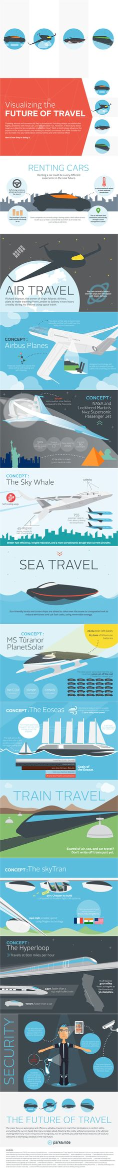 Visualizing The Future of Travel #infographic #Future #Travel #Technology