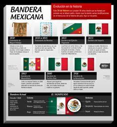 24 de febrero Día de la #Bandera, te presentamos su evolución en la historia.  #Mexico