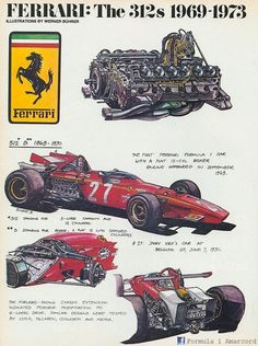 Ferrari 312B Great illustration by Buhrer