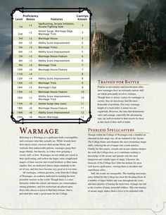 198 Best Homebrew classes images in 2019 | Dnd classes, Dnd 5e