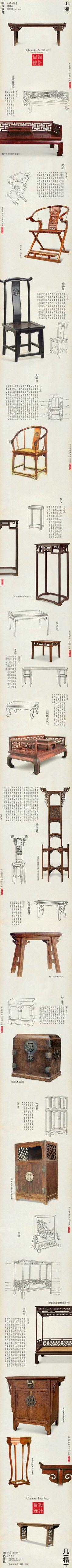 SUPER HELPFUL DIAGRAM of Chinese furniture 明式家具