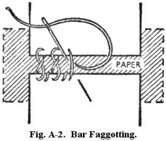 Faggoting