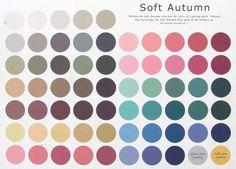 Kathryn Kalisz (inventor of Sci\ART) Original Sci\ART Analyst Guide sheet for Soft Autumn