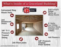 What's Inside of a Graceland Building?