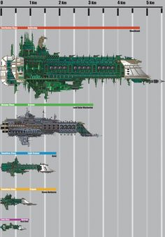 Battlefleet Gothic Scale Chart by The-First-Magelord.deviantart.com on @deviantART
