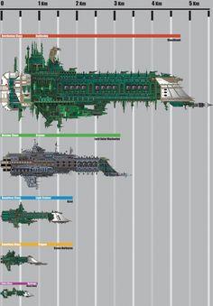40k Imperial navy
