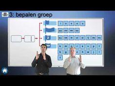 Staal categorie 10: klankgroepenwoord - YouTube