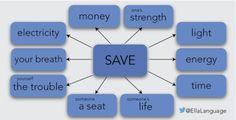 SAVE collocations #learnenglish