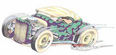 ratster art hot rod paradise von dutch posca rat fink 1927 essex the joker